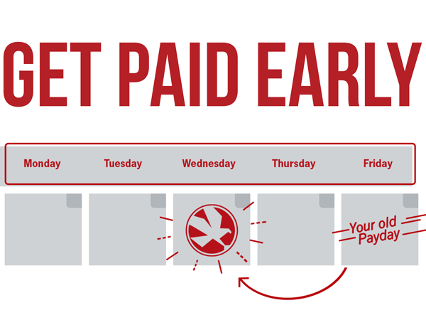 Illustrative image of a calendar with an arrow from Friday to Wednesday to show getting paid two days early.